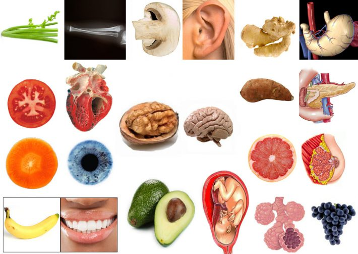 10 foods look like body parts